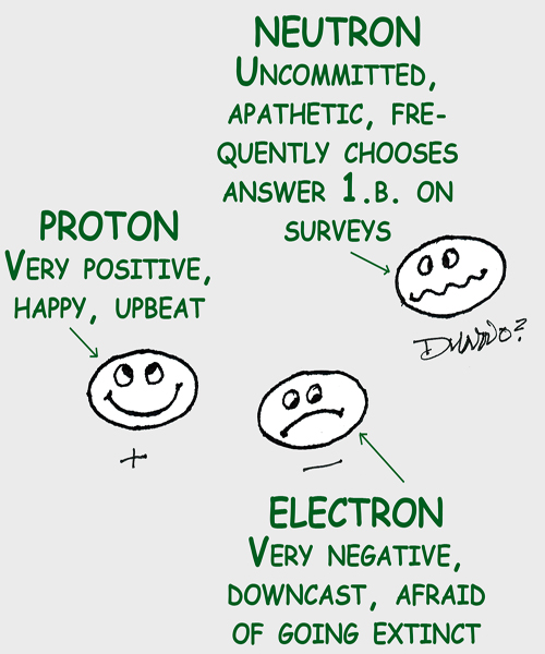 Cartoon images of electrons, protons and neutrons