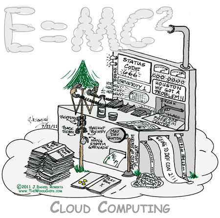 Cloud computing - Take II. The answer is in the clouds.