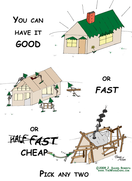 Project Management 101 - You can have it good, fast or ...